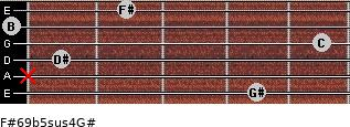 F#6/9b5sus4/G# for guitar on frets 4, x, 1, 5, 0, 2