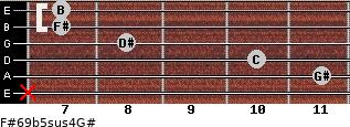 F#6/9b5sus4/G# for guitar on frets x, 11, 10, 8, 7, 7