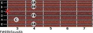 F#6/9b5sus/Ab for guitar on frets 4, 3, 4, x, 4, 4