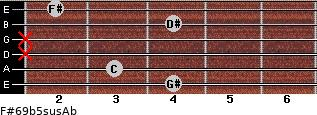 F#6/9b5sus/Ab for guitar on frets 4, 3, x, x, 4, 2