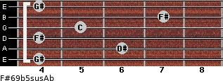 F#6/9b5sus/Ab for guitar on frets 4, 6, 4, 5, 7, 4