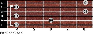 F#6/9b5sus/Ab for guitar on frets 4, 6, 4, 8, 4, 8