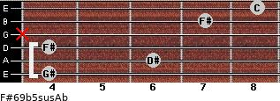 F#6/9b5sus/Ab for guitar on frets 4, 6, 4, x, 7, 8