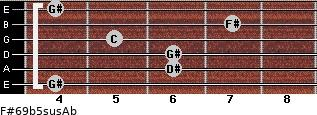 F#6/9b5sus/Ab for guitar on frets 4, 6, 6, 5, 7, 4