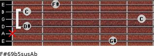 F#6/9b5sus/Ab for guitar on frets 4, x, 1, 5, 1, 2