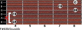 F#6/9b5sus/Ab for guitar on frets 4, x, 4, 8, 7, 8