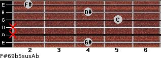 F#6/9b5sus/Ab for guitar on frets 4, x, x, 5, 4, 2