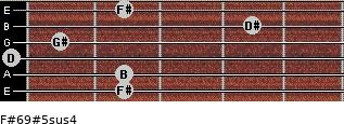 F#6/9#5sus4 for guitar on frets 2, 2, 0, 1, 4, 2