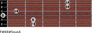 F#6/9#5sus4 for guitar on frets 2, 2, 0, 1, 4, 4
