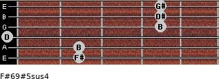 F#6/9#5sus4 for guitar on frets 2, 2, 0, 4, 4, 4