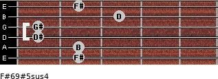 F#6/9#5sus4 for guitar on frets 2, 2, 1, 1, 3, 2