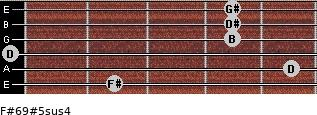 F#6/9#5sus4 for guitar on frets 2, 5, 0, 4, 4, 4