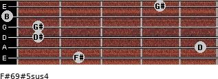 F#6/9#5sus4 for guitar on frets 2, 5, 1, 1, 0, 4