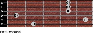 F#6/9#5sus4 for guitar on frets 2, 5, 1, 4, 4, 4