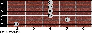 F#6/9#5sus4 for guitar on frets 2, 5, 4, 4, 4, 4