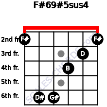 F#6/9#5sus4 for guitar on frets 2, 6, 6, 4, 3, 2