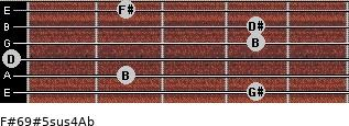 F#6/9#5sus4/Ab for guitar on frets 4, 2, 0, 4, 4, 2