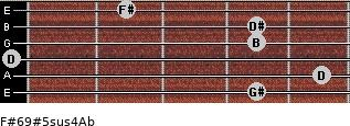 F#6/9#5sus4/Ab for guitar on frets 4, 5, 0, 4, 4, 2