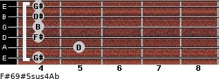 F#6/9#5sus4/Ab for guitar on frets 4, 5, 4, 4, 4, 4