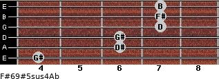 F#6/9#5sus4/Ab for guitar on frets 4, 6, 6, 7, 7, 7