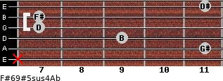 F#6/9#5sus4/Ab for guitar on frets x, 11, 9, 7, 7, 11
