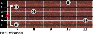 F#6/9#5sus4/B for guitar on frets 7, 11, x, 8, 7, 10