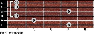 F#6/9#5sus4/B for guitar on frets 7, 5, 4, 7, 4, 4