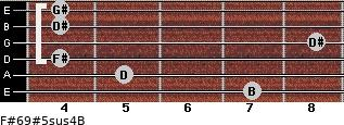 F#6/9#5sus4/B for guitar on frets 7, 5, 4, 8, 4, 4