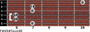 F#6/9#5sus4/B for guitar on frets 7, 6, 6, 7, 7, 10