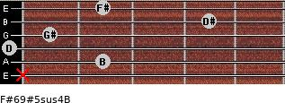 F#6/9#5sus4/B for guitar on frets x, 2, 0, 1, 4, 2