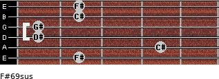 F#6/9sus for guitar on frets 2, 4, 1, 1, 2, 2