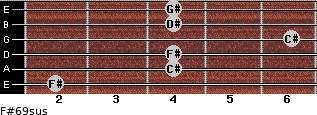 F#6/9sus for guitar on frets 2, 4, 4, 6, 4, 4
