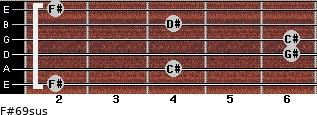 F#6/9sus for guitar on frets 2, 4, 6, 6, 4, 2