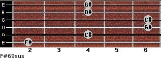 F#6/9sus for guitar on frets 2, 4, 6, 6, 4, 4