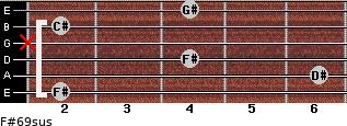 F#6/9sus for guitar on frets 2, 6, 4, x, 2, 4