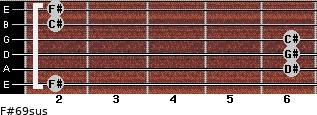F#6/9sus for guitar on frets 2, 6, 6, 6, 2, 2