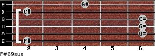 F#6/9sus for guitar on frets 2, 6, 6, 6, 2, 4