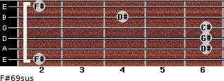 F#6/9sus for guitar on frets 2, 6, 6, 6, 4, 2