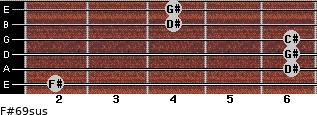 F#6/9sus for guitar on frets 2, 6, 6, 6, 4, 4