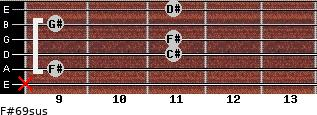 F#6/9sus for guitar on frets x, 9, 11, 11, 9, 11