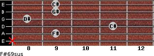 F#6/9sus for guitar on frets x, 9, 11, 8, 9, 9
