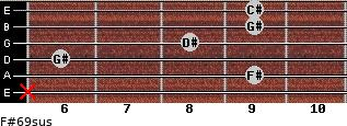 F#6/9sus for guitar on frets x, 9, 6, 8, 9, 9