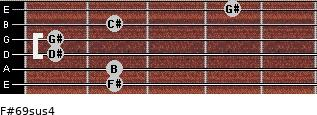 F#6/9sus4 for guitar on frets 2, 2, 1, 1, 2, 4