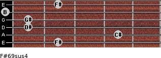 F#6/9sus4 for guitar on frets 2, 4, 1, 1, 0, 2