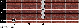 F#6/9sus4 for guitar on frets 2, 4, 4, 4, 4, 4