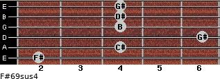 F#6/9sus4 for guitar on frets 2, 4, 6, 4, 4, 4
