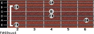 F#6/9sus4 for guitar on frets 2, 6, 4, 4, 2, 4