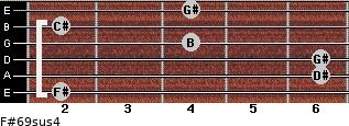 F#6/9sus4 for guitar on frets 2, 6, 6, 4, 2, 4