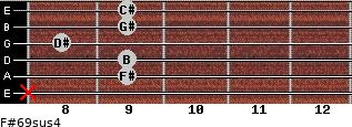 F#6/9sus4 for guitar on frets x, 9, 9, 8, 9, 9