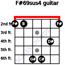 F#6/9sus4 for guitar on frets 2, 2, 6, 6, 4, 2